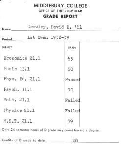 Dave's flunkout grades